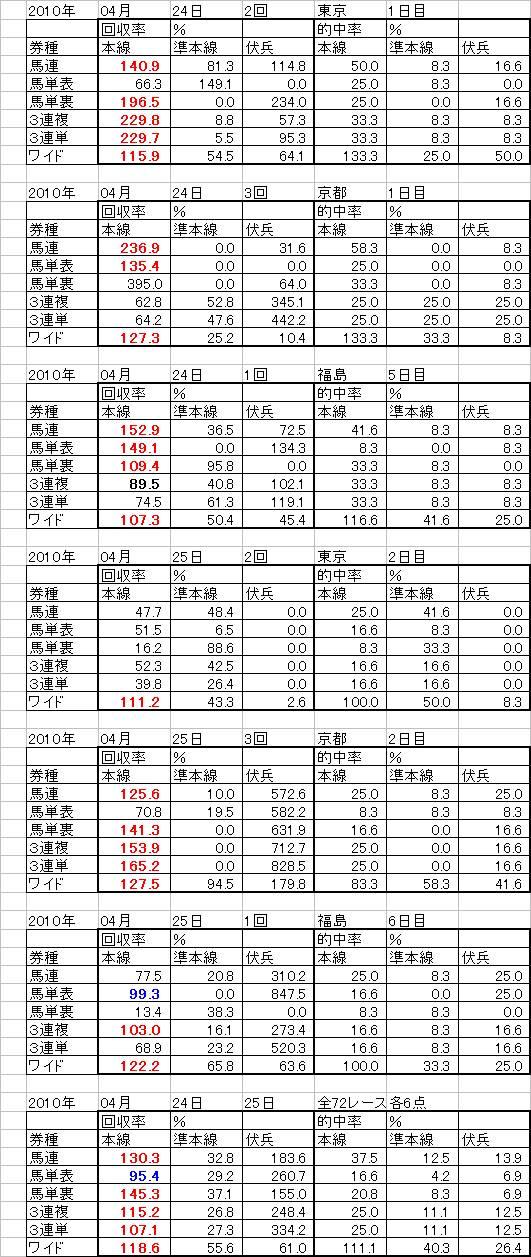 2010042425kaiteki_4172_image002
