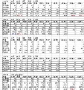 20100605050305kaitekiPC_6378_image002