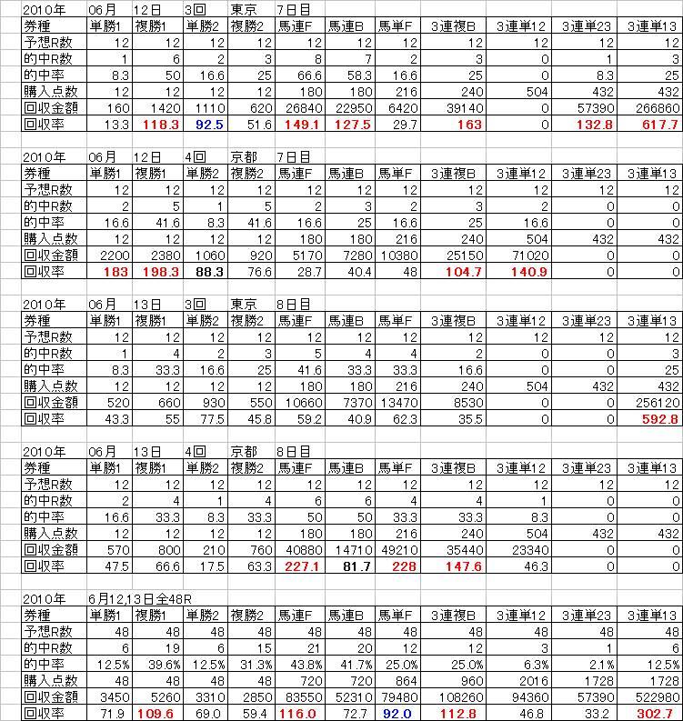 20100612050307kaitekiPC_29461_image002